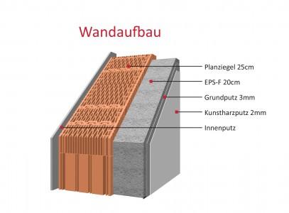 wandaufbau25